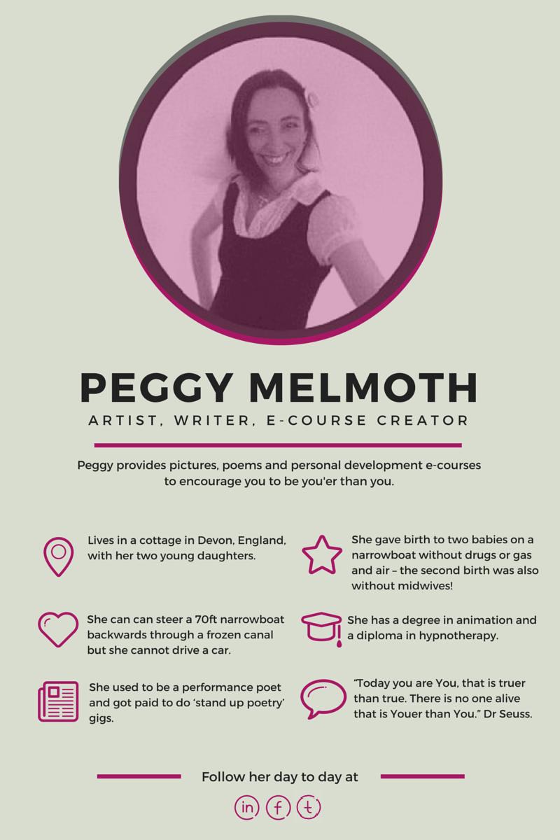 Peggy Melmoth bio